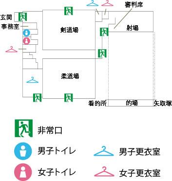 横手武道館の館内見取り図